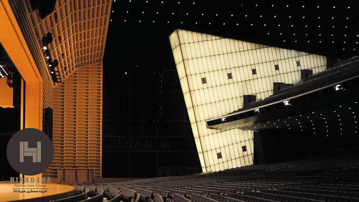 تئاتر مجتمع بین المللی توکیو