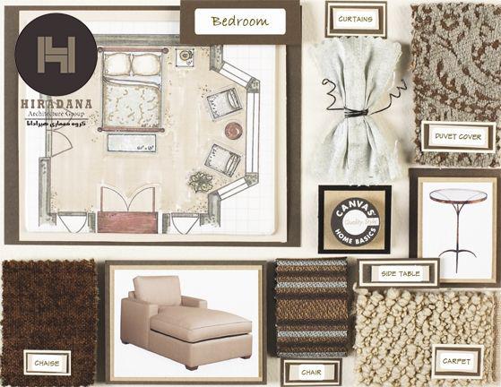 چگونه طراحی داخلی کنیم؟